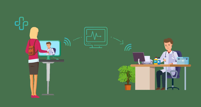 Patiente à une borne en communication avec son médecin à distance